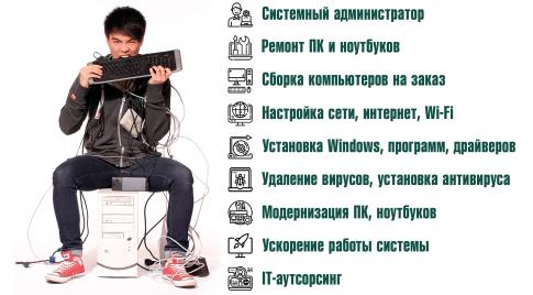 Компьютерная помощь организациям и частным лицам